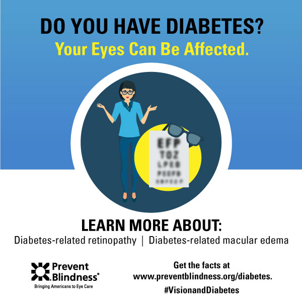 Diabetes Infographic - How Eyes are Affected