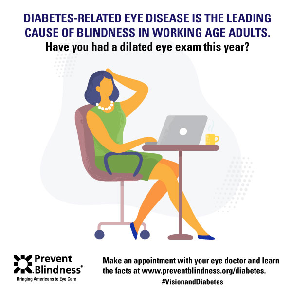 Diabetes infographic - Leading Cause of Bindness