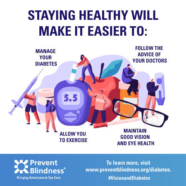 Diabetes infographic - Staying Healthy