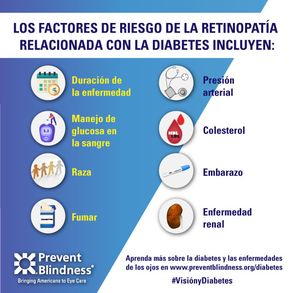 Diabetes infographic 8 (Spanish)