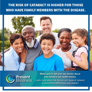 The Risk of Cataract is Higher for Those Who Have Family Members with the Disease.