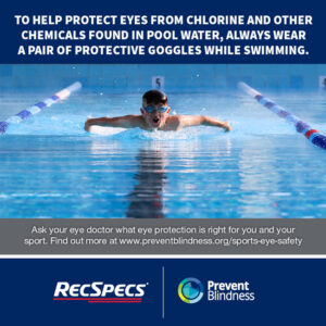 To Help Protect Your Eyes, Wear Goggles While Swimming