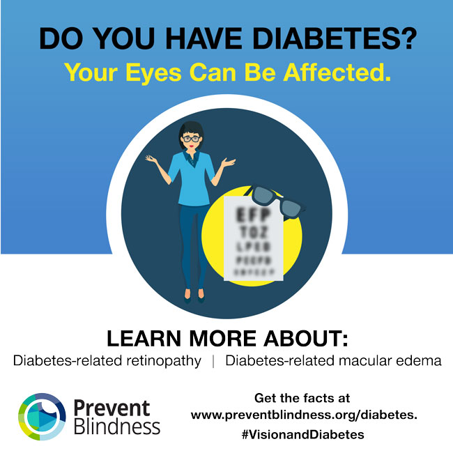 Do You Have Diabetes? Your Eyes Can Be Affected