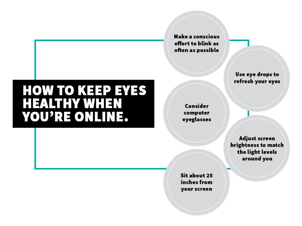 Keep Your Eyes Health When Online