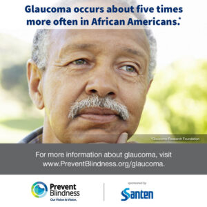 Glaucoma occurs about five times more often in African-Americans