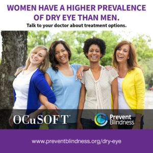 Women have a higher prevalence of dry eye than men.