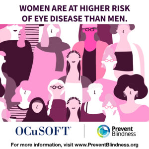 Women are at a higher risk for eye disease than men.