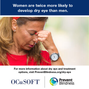 Women are twice as likely to develop dry eye as men.
